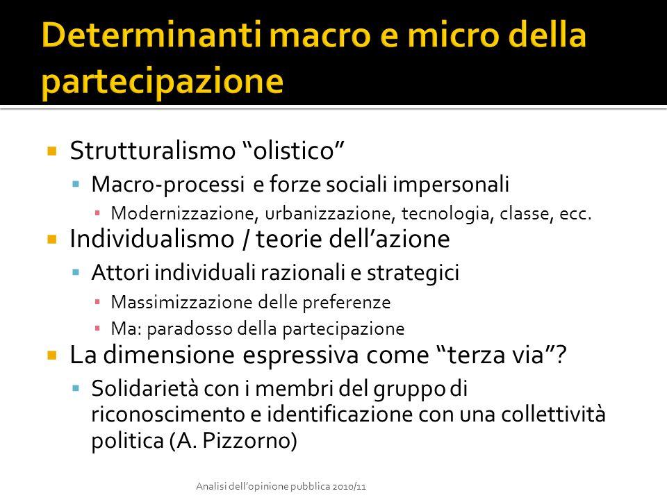 Determinanti macro e micro della partecipazione