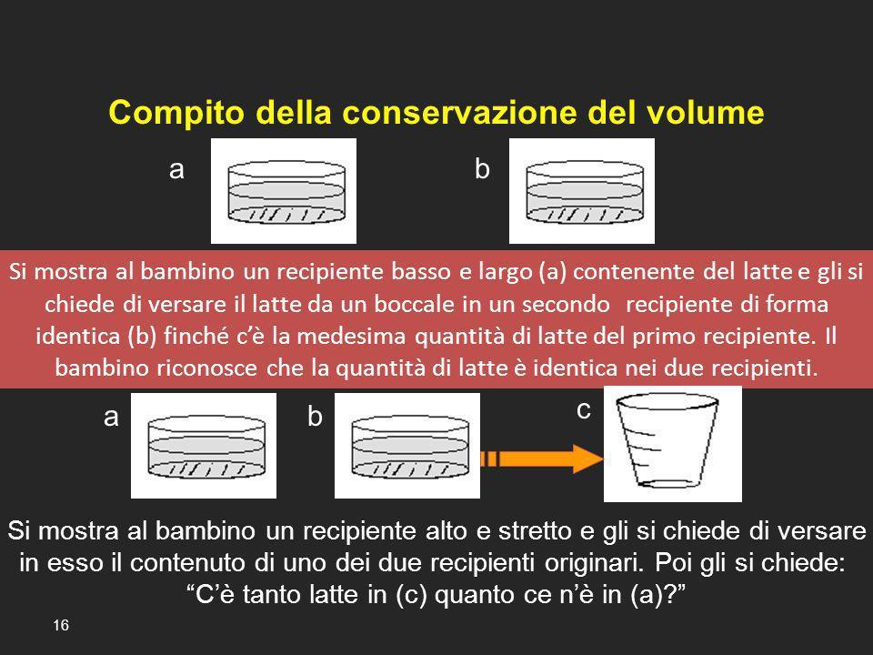 Compito della conservazione del volume