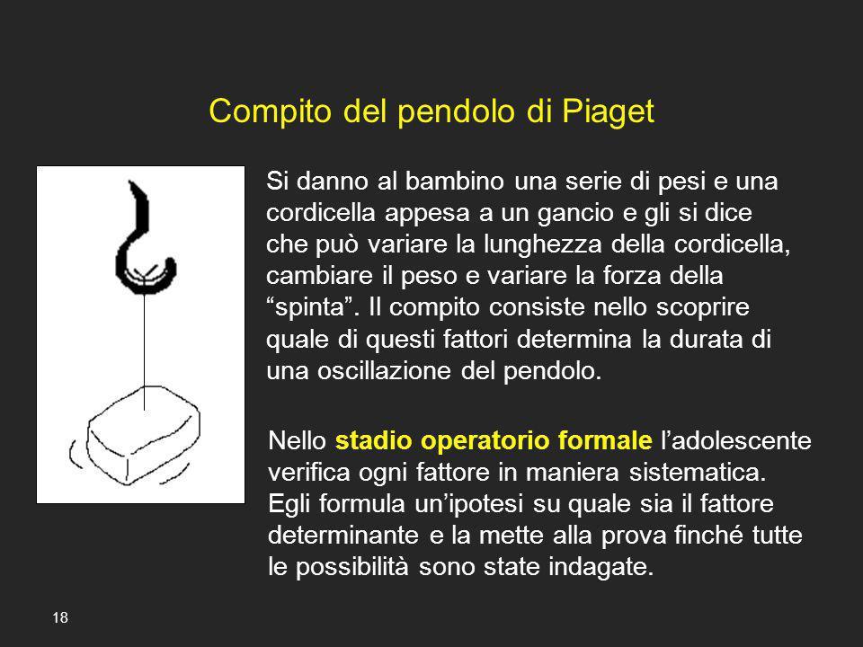 Compito del pendolo di Piaget