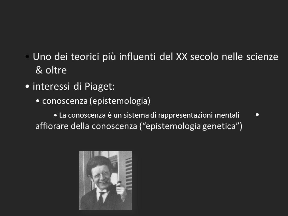 • Uno dei teorici più influenti del XX secolo nelle scienze & oltre
