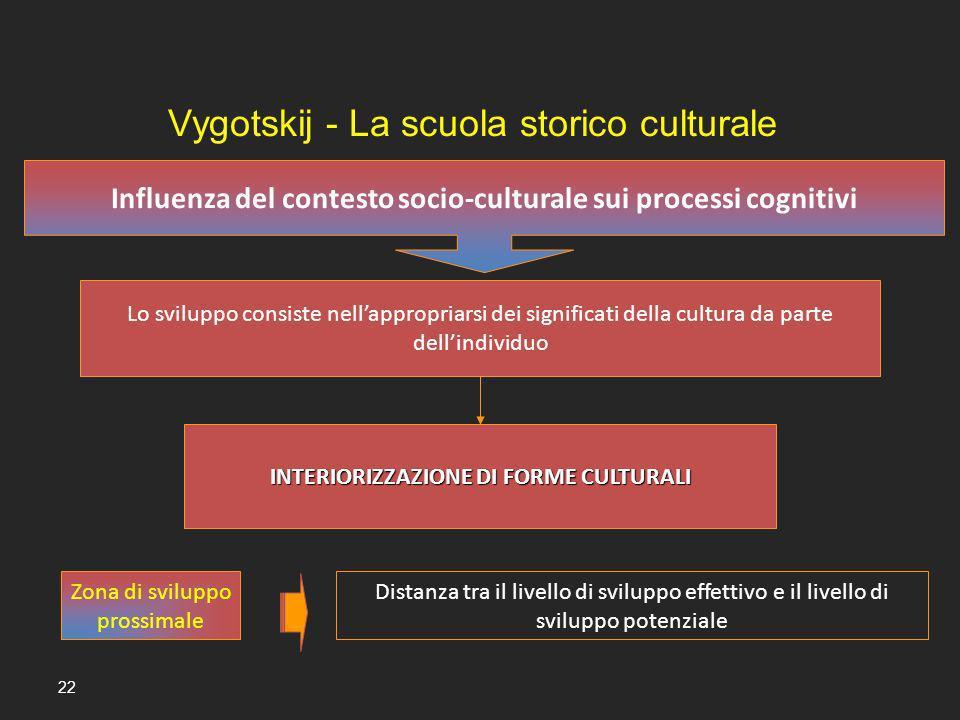 Vygotskij - La scuola storico culturale