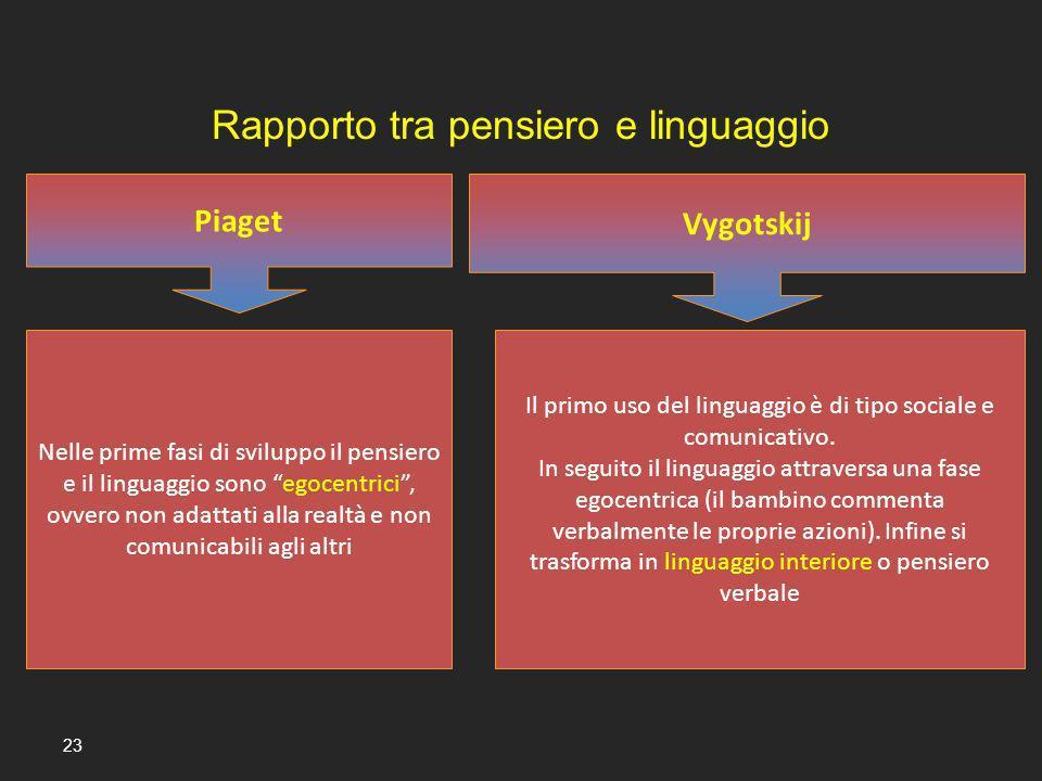 Rapporto tra pensiero e linguaggio
