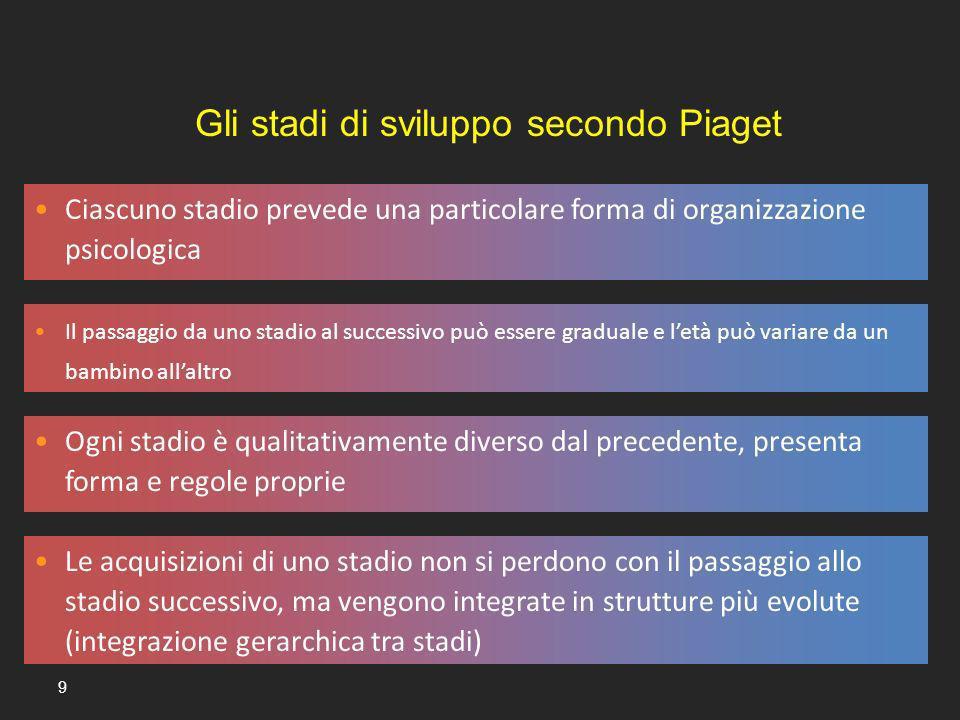 Gli stadi di sviluppo secondo Piaget