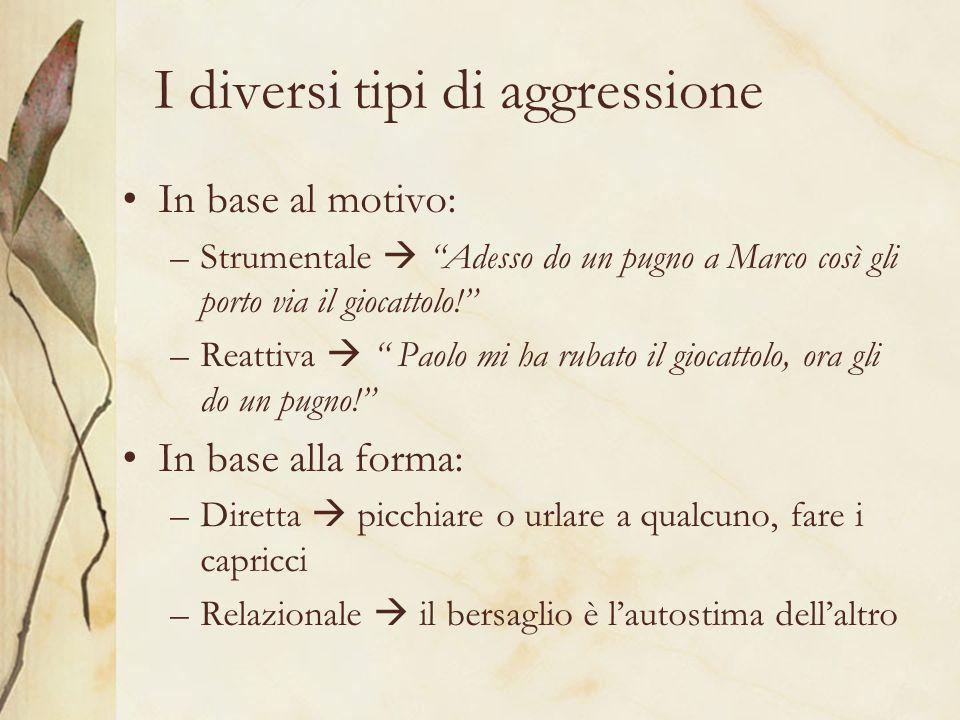 I diversi tipi di aggressione