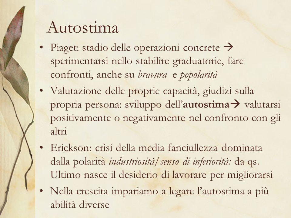 Autostima Piaget: stadio delle operazioni concrete  sperimentarsi nello stabilire graduatorie, fare confronti, anche su bravura e popolarità.