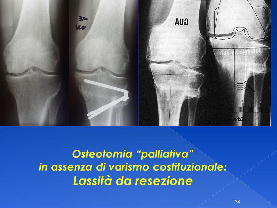 Osteotomia palliativa in assenza di varismo costituzionale: