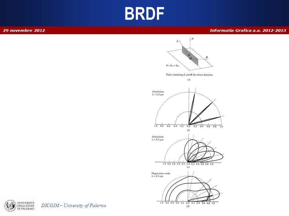 BRDF 29 novembre 2012