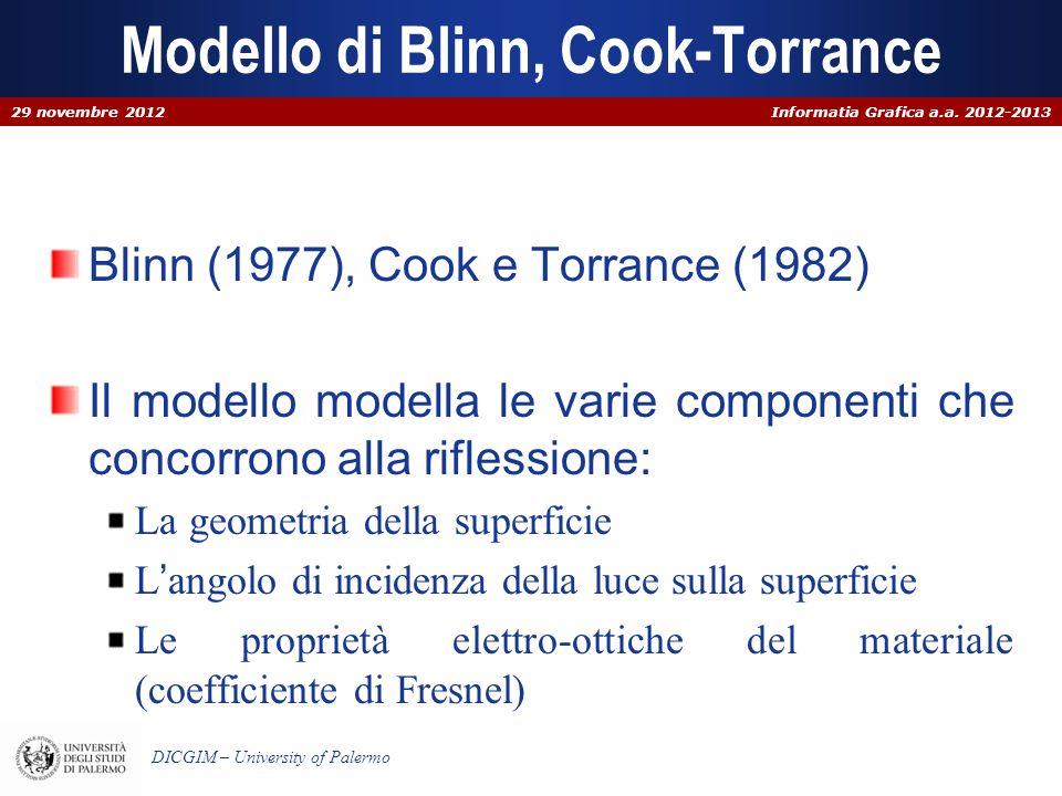 Modello di Blinn, Cook-Torrance