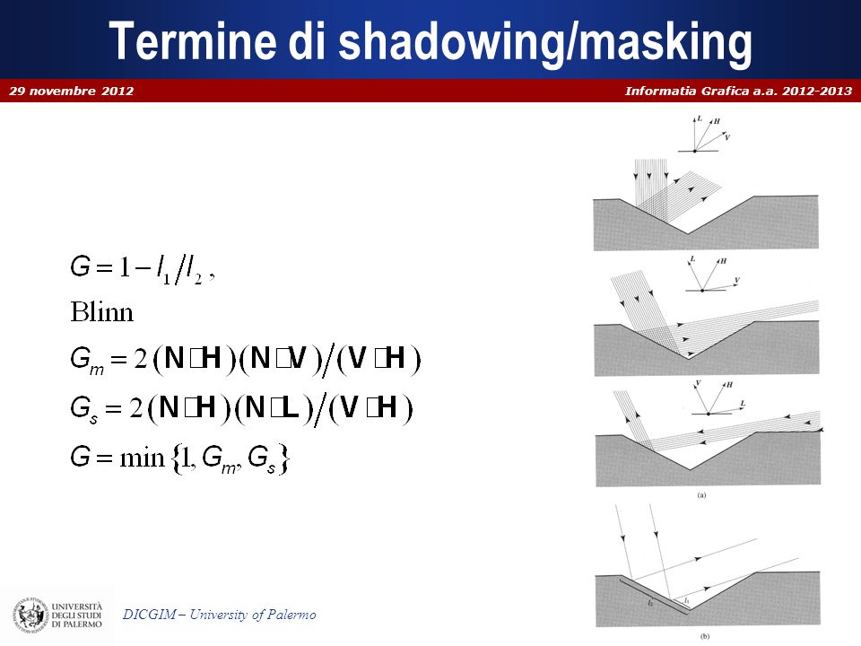 Termine di shadowing/masking