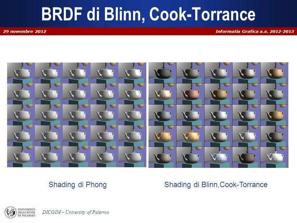 BRDF di Blinn, Cook-Torrance
