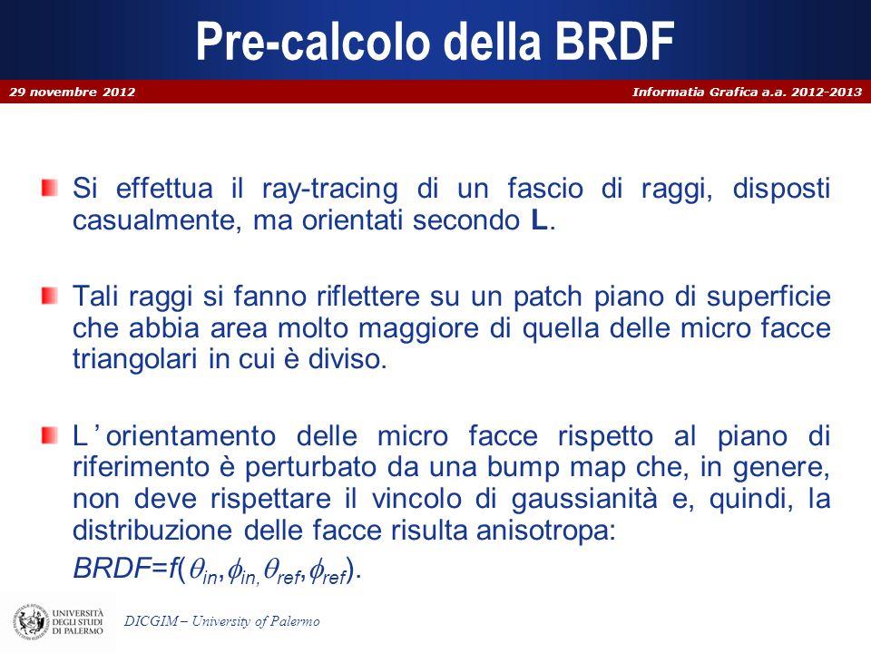 Pre-calcolo della BRDF