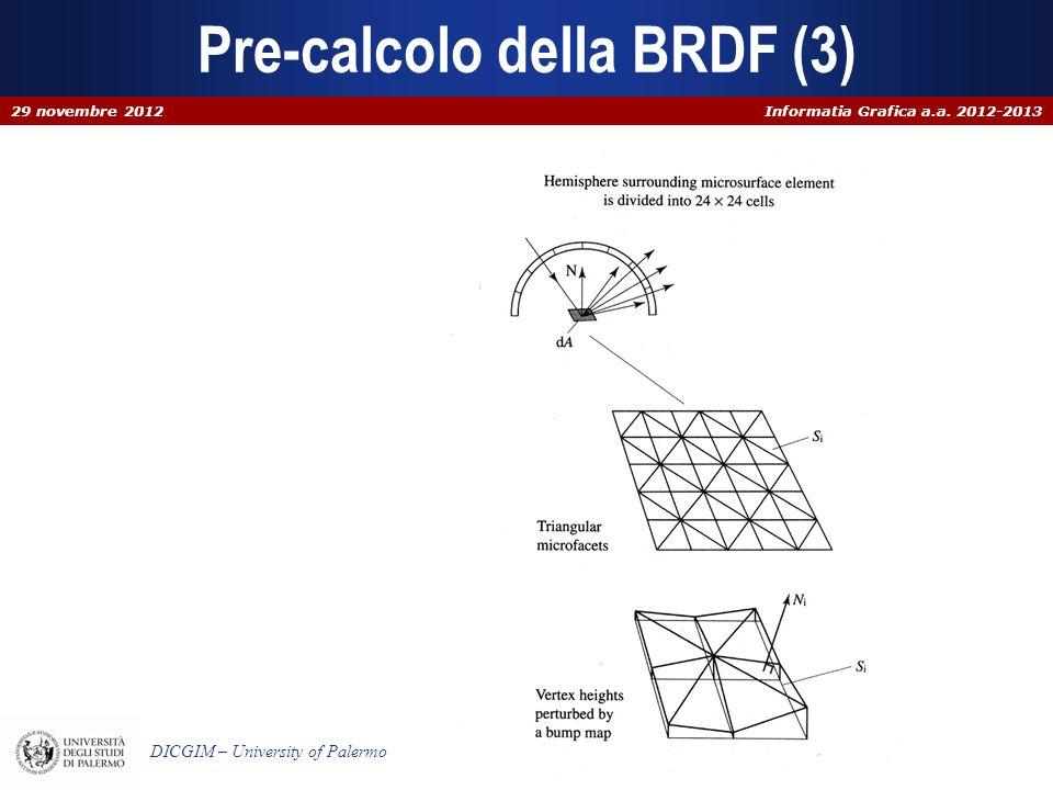 Pre-calcolo della BRDF (3)