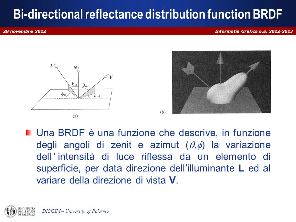 Bi-directional reflectance distribution function BRDF