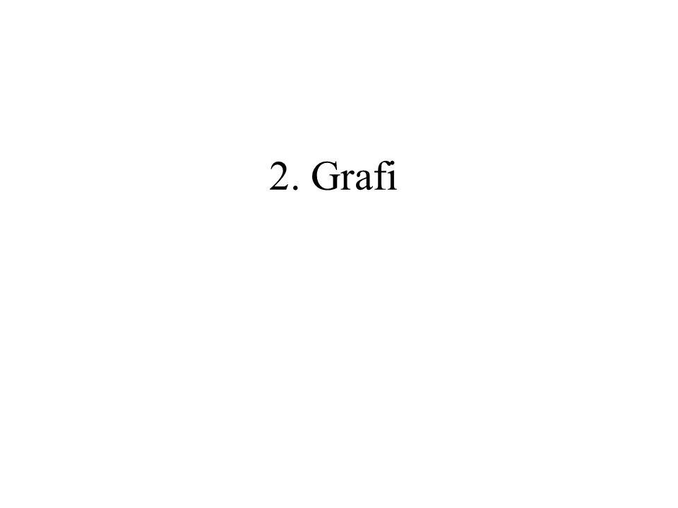 2. Grafi