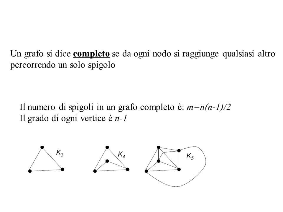 Un grafo si dice completo se da ogni nodo si raggiunge qualsiasi altro
