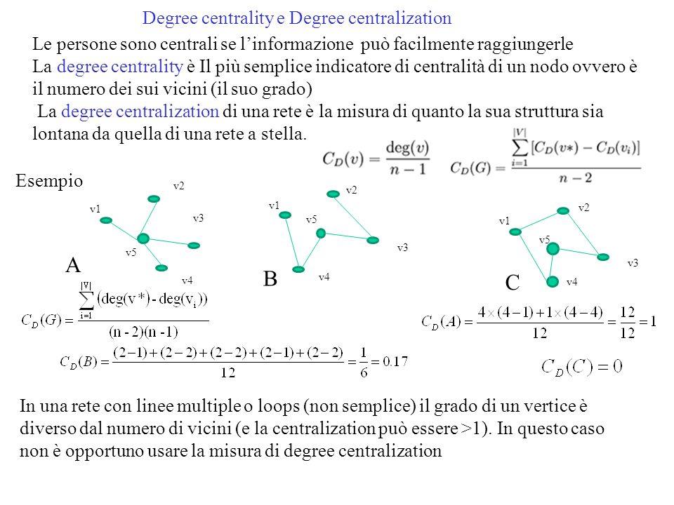 A B C Degree centrality e Degree centralization