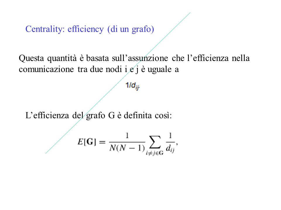 Centrality: efficiency (di un grafo)