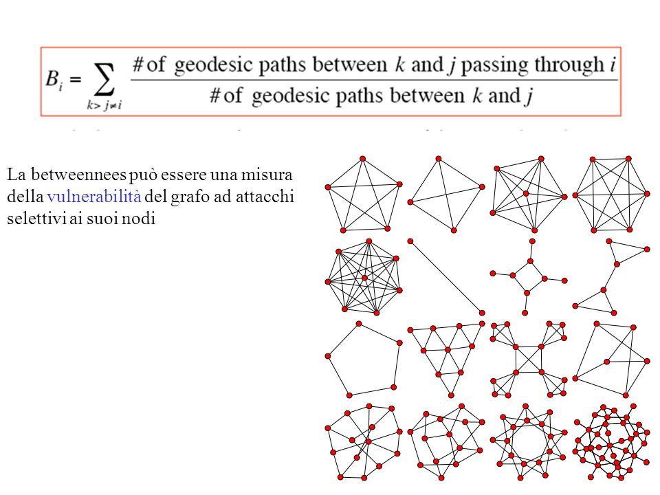 La betweennees può essere una misura della vulnerabilità del grafo ad attacchi selettivi ai suoi nodi
