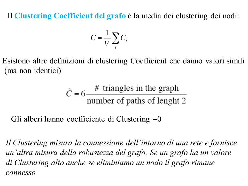 Il Clustering Coefficient del grafo è la media dei clustering dei nodi:
