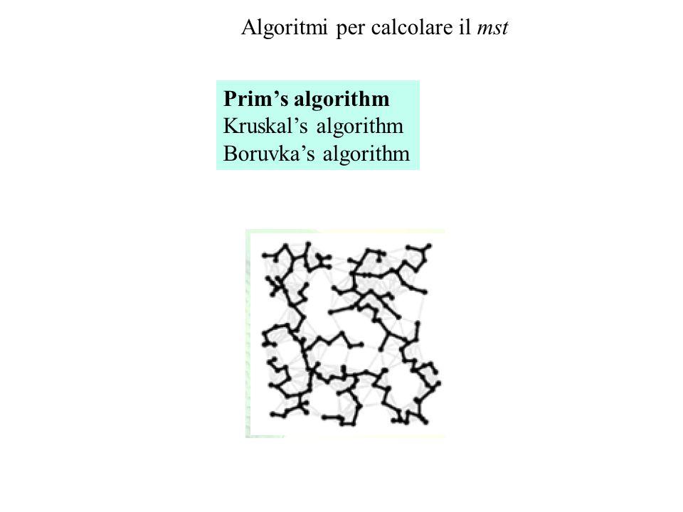 Algoritmi per calcolare il mst