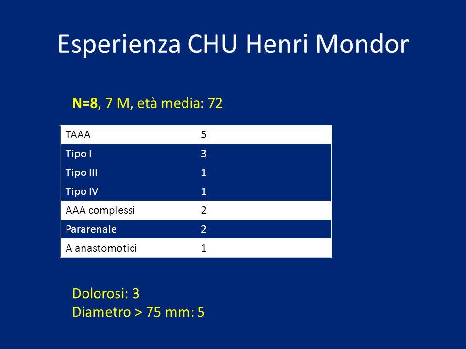 Esperienza CHU Henri Mondor