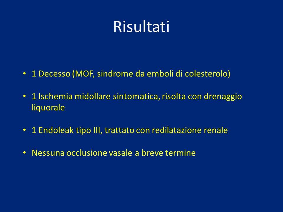 Risultati 1 Decesso (MOF, sindrome da emboli di colesterolo)