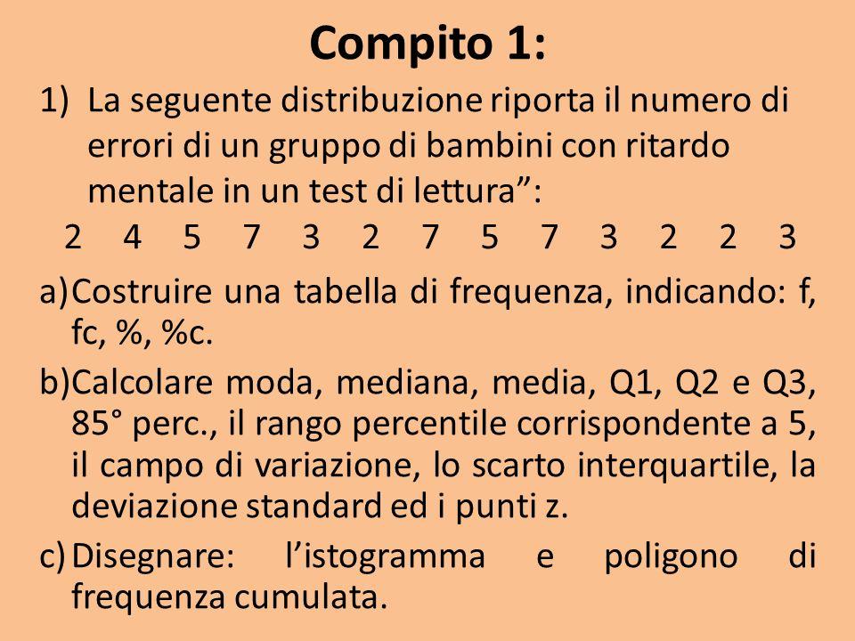 Compito 1: La seguente distribuzione riporta il numero di errori di un gruppo di bambini con ritardo mentale in un test di lettura :