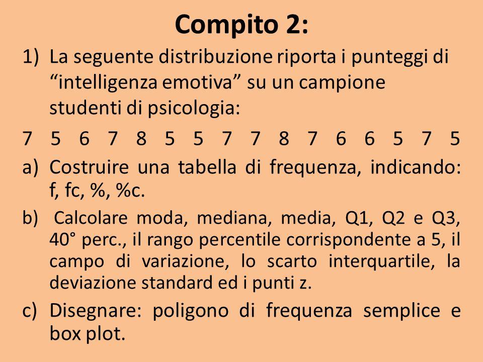 Compito 2: La seguente distribuzione riporta i punteggi di intelligenza emotiva su un campione studenti di psicologia: