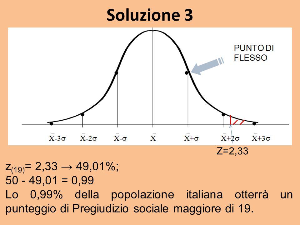Soluzione 3 Z=2,33. z(19)= 2,33 → 49,01%; 50 - 49,01 = 0,99.