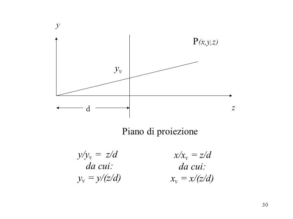 P(x,y,z) yv Piano di proiezione y/yv = z/d x/xv = z/d da cui: da cui: