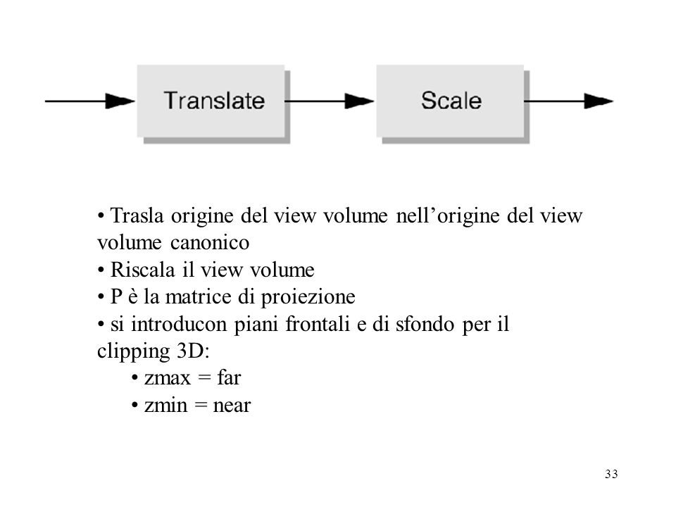 Trasla origine del view volume nell'origine del view volume canonico
