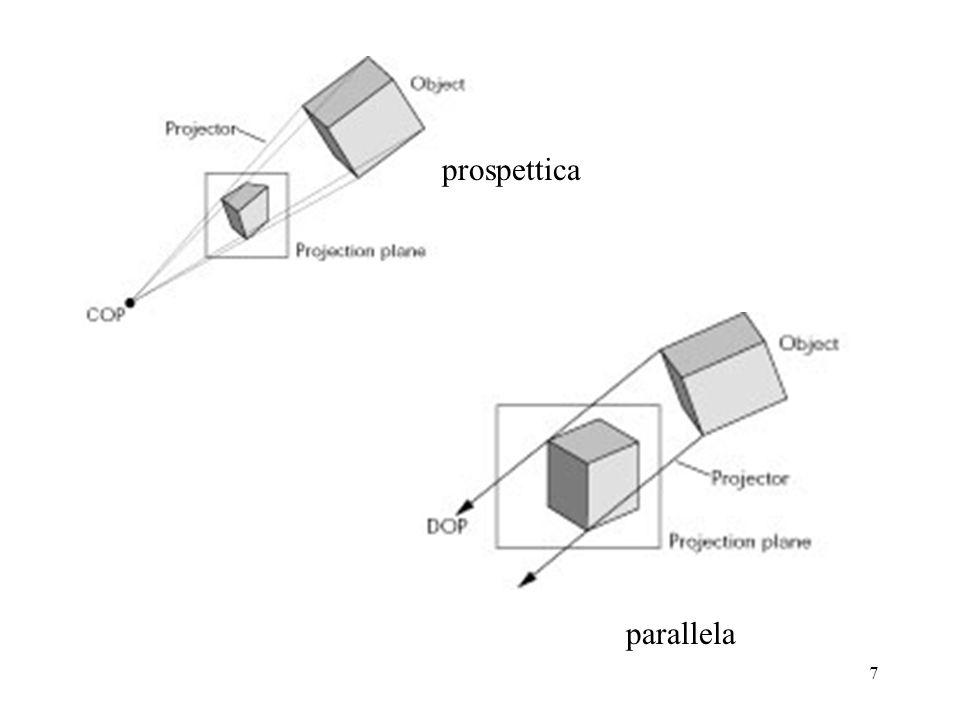 prospettica parallela