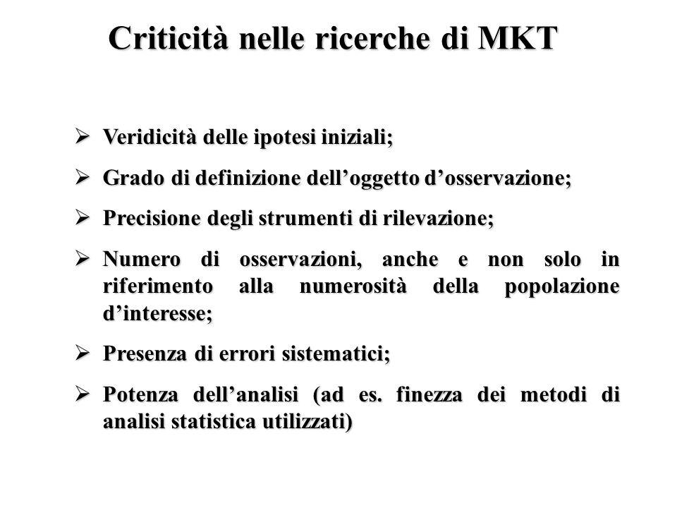 Criticità nelle ricerche di MKT