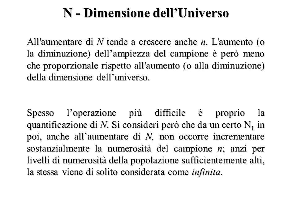 N - Dimensione dell'Universo