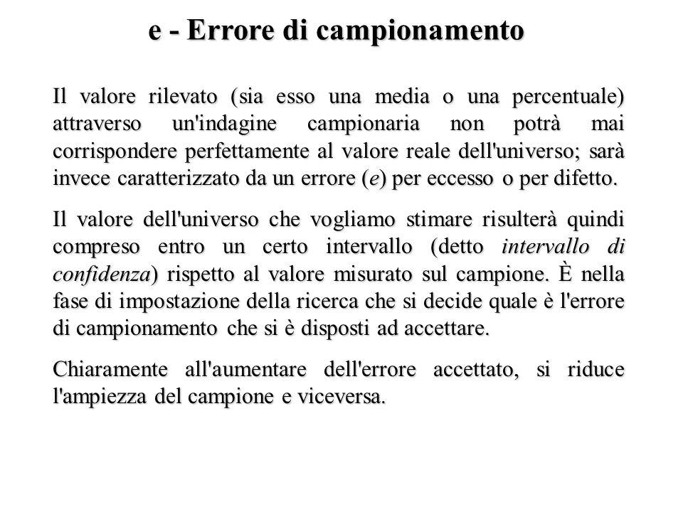 e - Errore di campionamento
