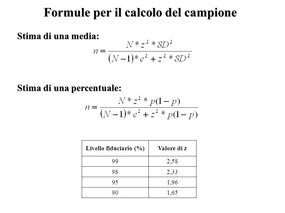 Formule per il calcolo del campione Livello fiduciario (%)