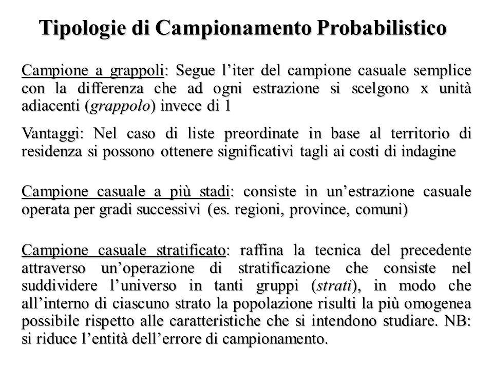 Tipologie di Campionamento Probabilistico