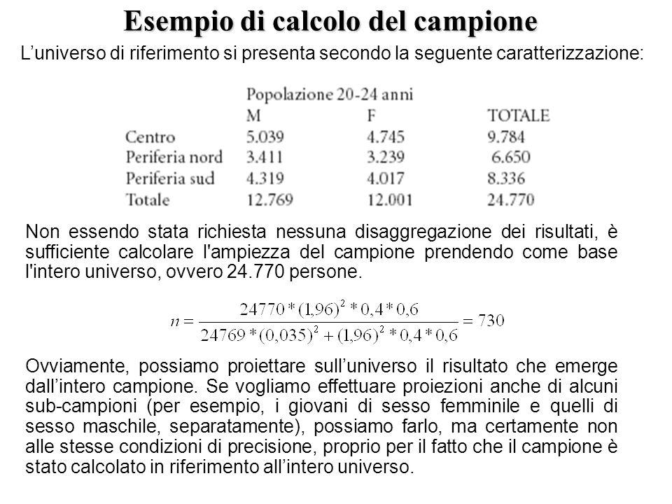 Esempio di calcolo del campione