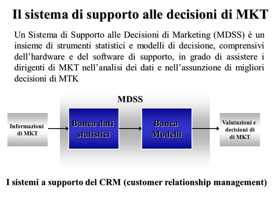 Il sistema di supporto alle decisioni di MKT