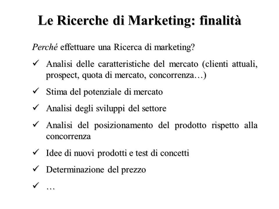 Le Ricerche di Marketing: finalità