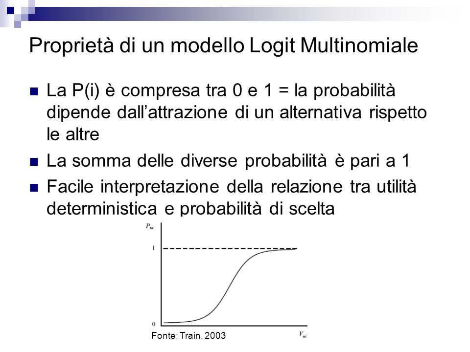 Proprietà di un modello Logit Multinomiale