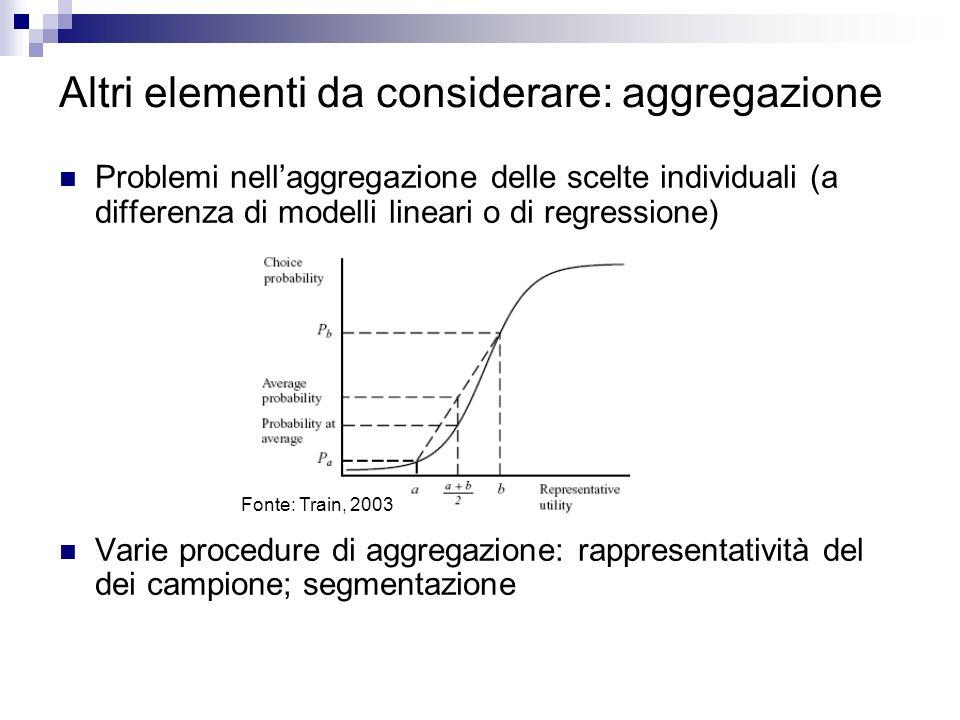 Altri elementi da considerare: aggregazione