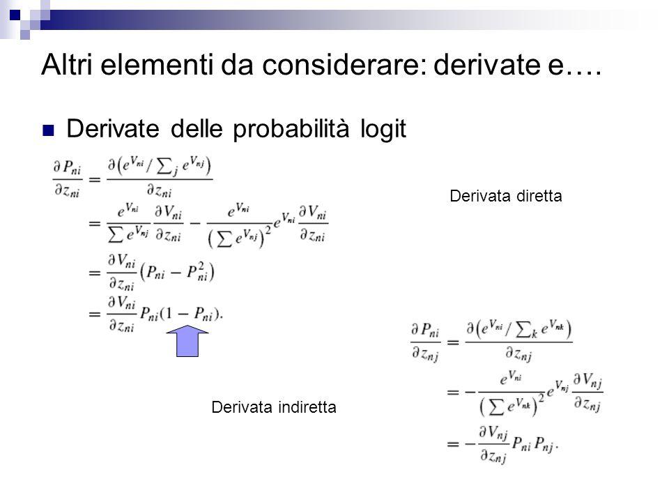 Altri elementi da considerare: derivate e….
