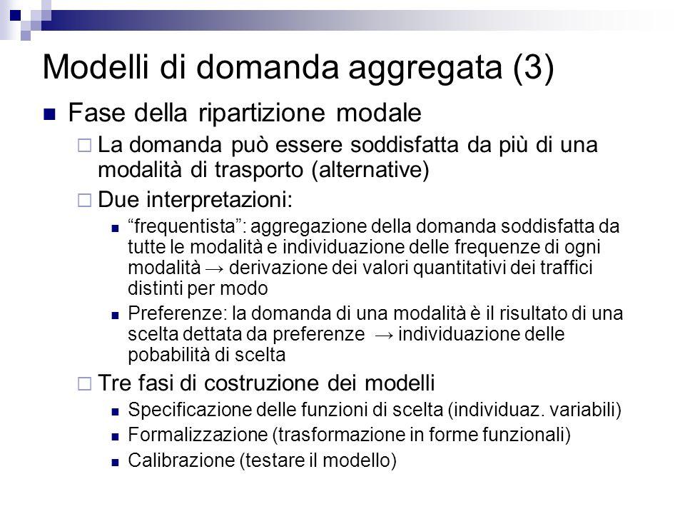 Modelli di domanda aggregata (3)