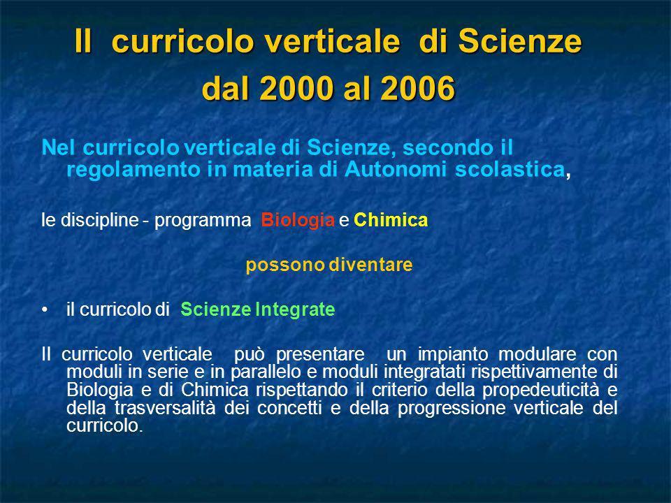 Il curricolo verticale di Scienze dal 2000 al 2006