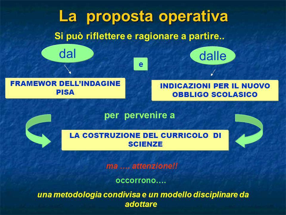 La proposta operativa dal dalle