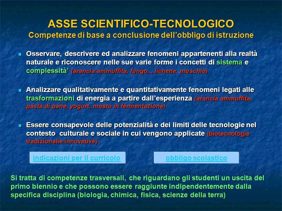 ASSE SCIENTIFICO-TECNOLOGICO Competenze di base a conclusione dell'obbligo di istruzione