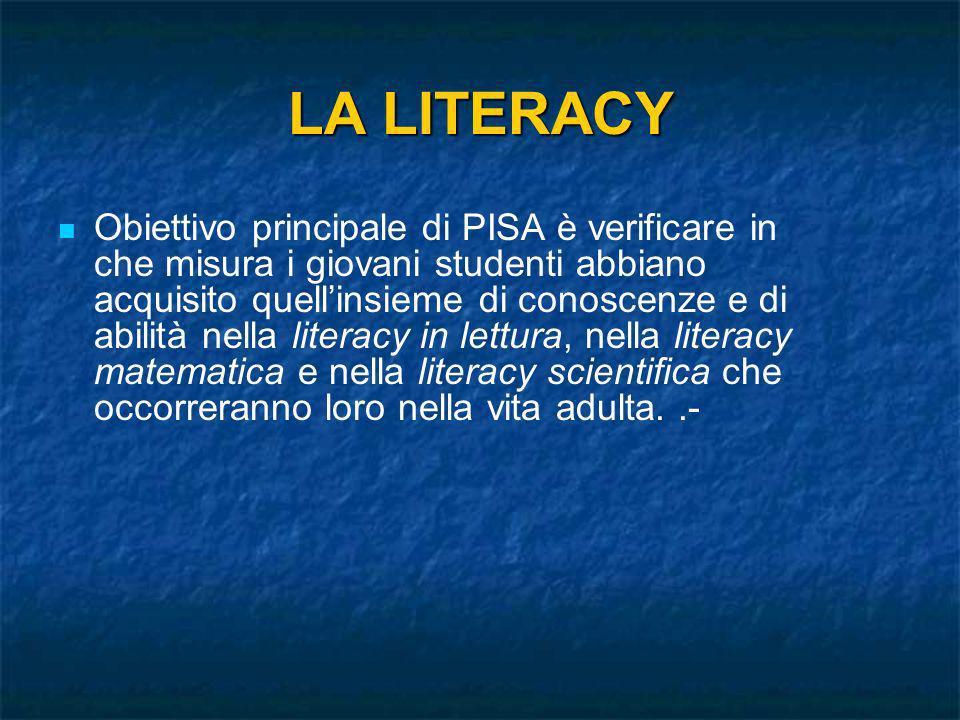 LA LITERACY