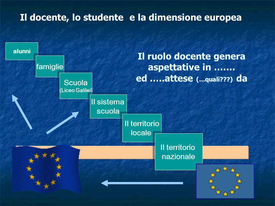 Il docente, lo studente e la dimensione europea