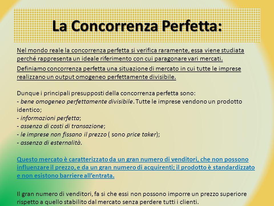La Concorrenza Perfetta: